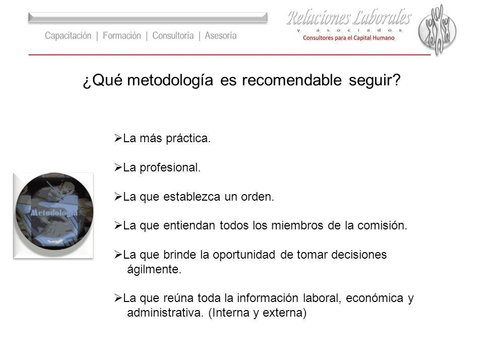 ¿Qué metodología es recomendable seguir? La más práctica. La profesional. La que establezca un orden. La que entiendan todos los miembros de la comisi
