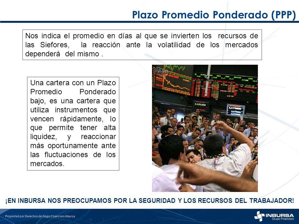 Plazo Promedio Ponderado (PPP) Nos indica el promedio en días al que se invierten los recursos de las Siefores, la reacción ante la volatilidad de los