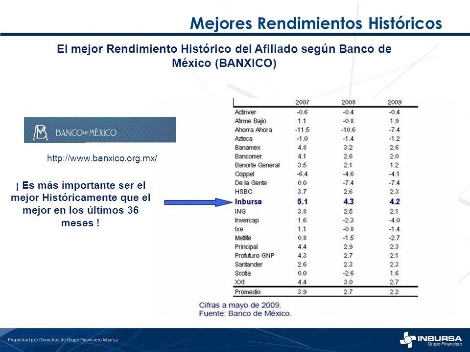 Mejores Rendimientos Históricos El mejor Rendimiento Histórico del Afiliado según Banco de México (BANXICO) ¡ Es más importante ser el mejor Histórica
