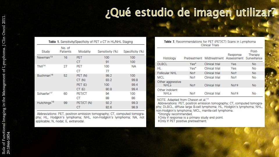 Role of Functional Imaging in the Management of Lymphoma. J Clin Oncol 2011. 29:1844-1854