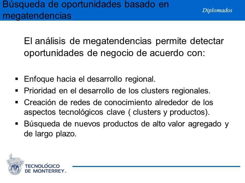 Diplomados Búsqueda de oportunidades basado en megatendencias El análisis de megatendencias permite detectar oportunidades de negocio de acuerdo con: