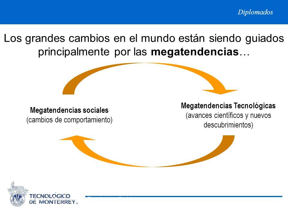 Diplomados Análisis de megatendencias para la detección de oportunidades de negocio.