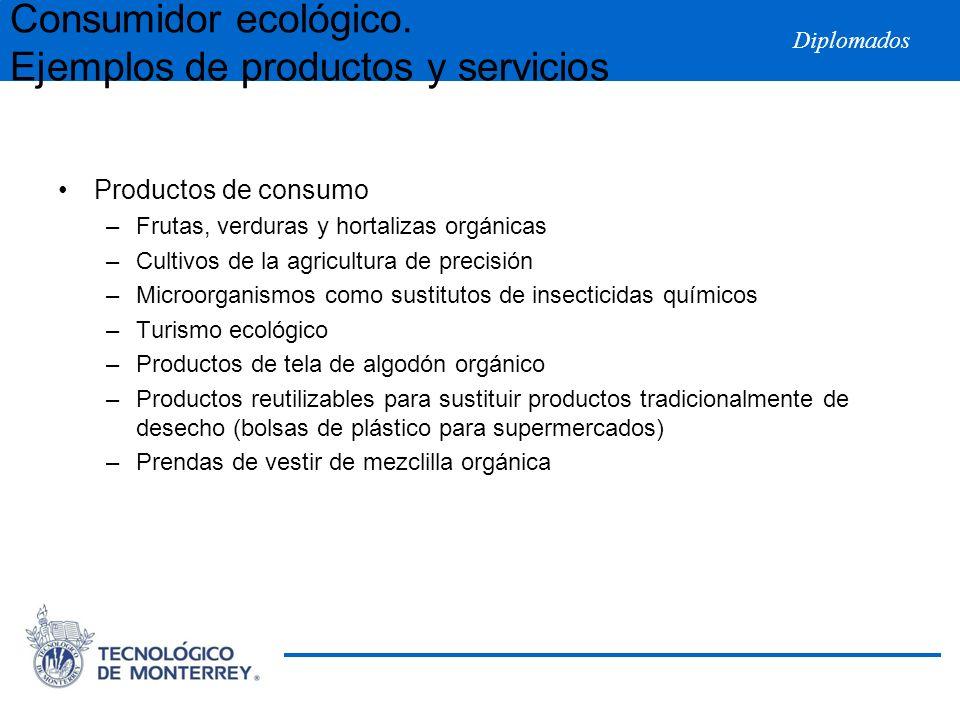 Diplomados Consumidor ecológico. Ejemplos de productos y servicios Productos de consumo –Frutas, verduras y hortalizas orgánicas –Cultivos de la agric