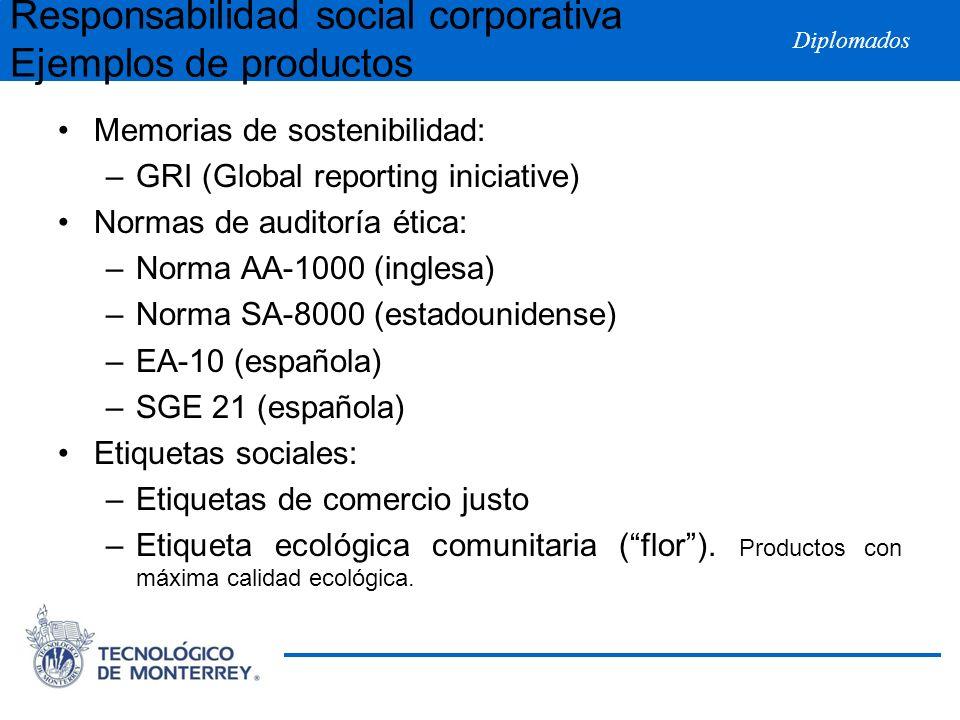 Diplomados Responsabilidad social corporativa Ejemplos de productos Memorias de sostenibilidad: –GRI (Global reporting iniciative) Normas de auditoría