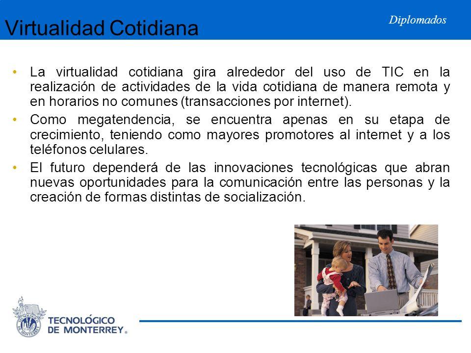 Diplomados Virtualidad Cotidiana La virtualidad cotidiana gira alrededor del uso de TIC en la realización de actividades de la vida cotidiana de maner