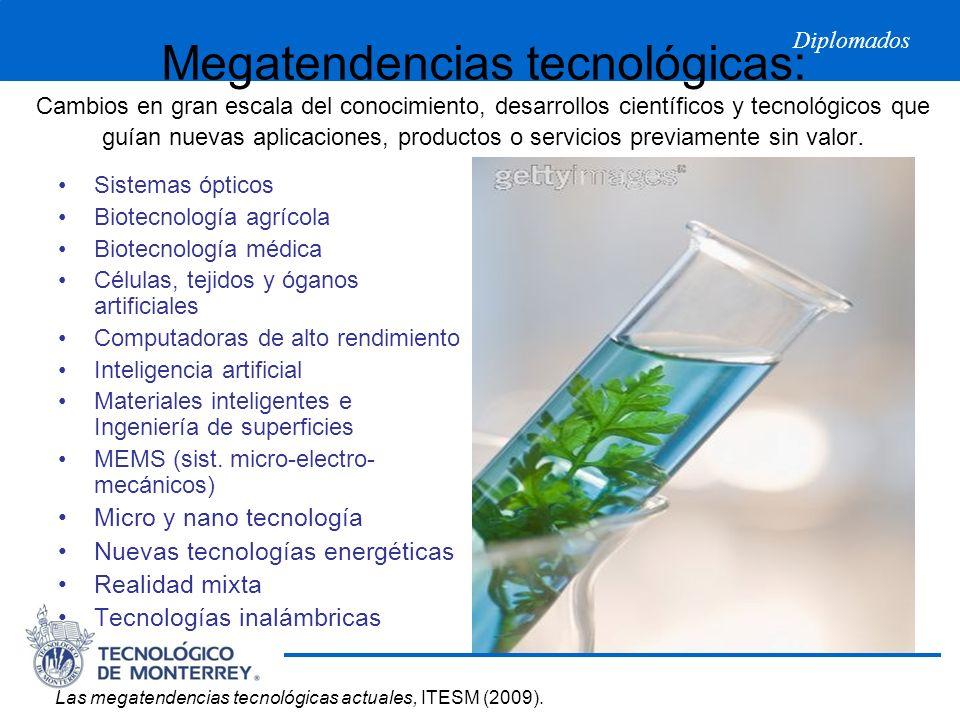 Diplomados Megatendencias tecnológicas: Cambios en gran escala del conocimiento, desarrollos científicos y tecnológicos que guían nuevas aplicaciones,