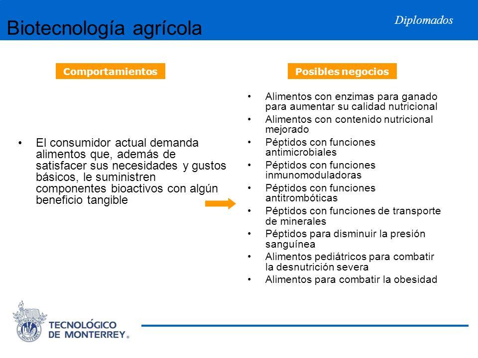 Diplomados Biotecnología agrícola El consumidor actual demanda alimentos que, además de satisfacer sus necesidades y gustos básicos, le suministren co