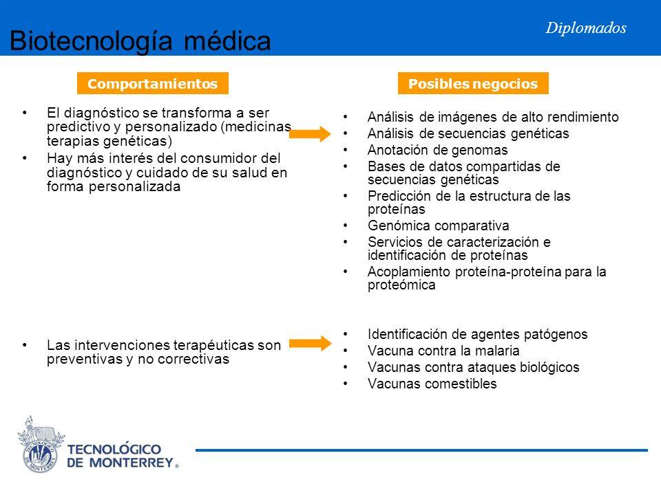 Diplomados Biotecnología médica El diagnóstico se transforma a ser predictivo y personalizado (medicinas terapias genéticas) Hay más interés del consu