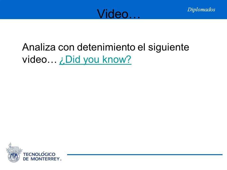 Diplomados Video… Analiza con detenimiento el siguiente video… ¿Did you know?¿Did you know?
