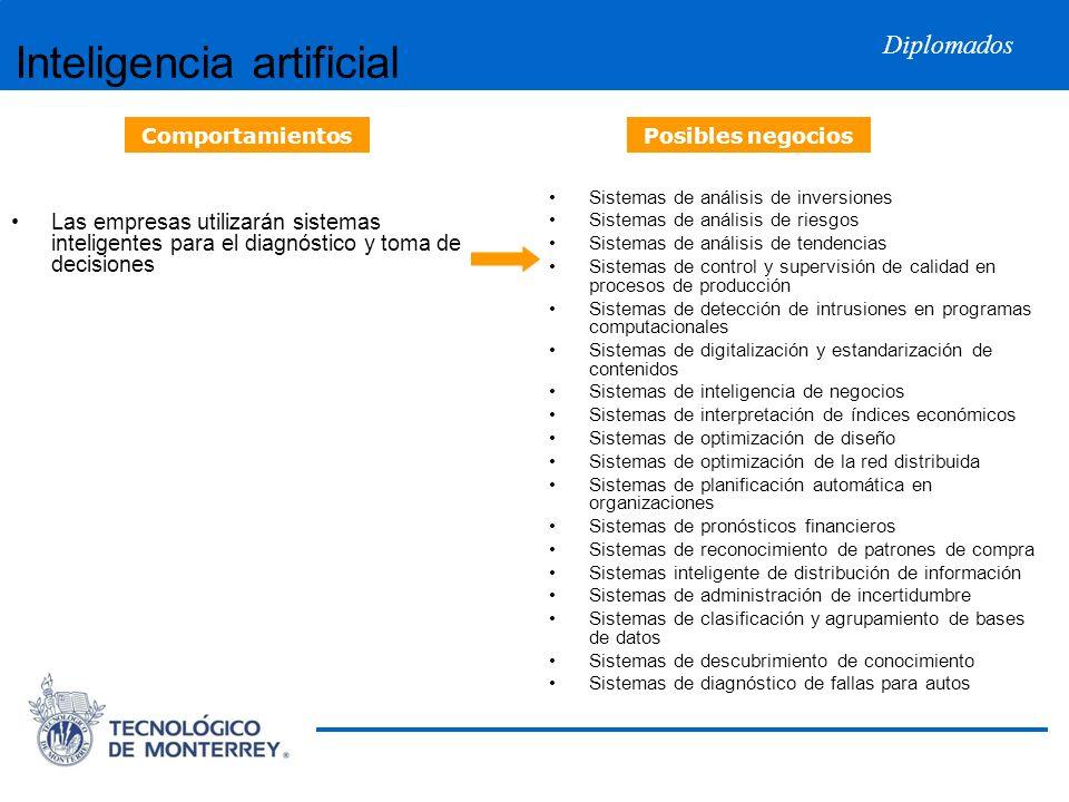 Diplomados Inteligencia artificial Las empresas utilizarán sistemas inteligentes para el diagnóstico y toma de decisiones Sistemas de análisis de inve