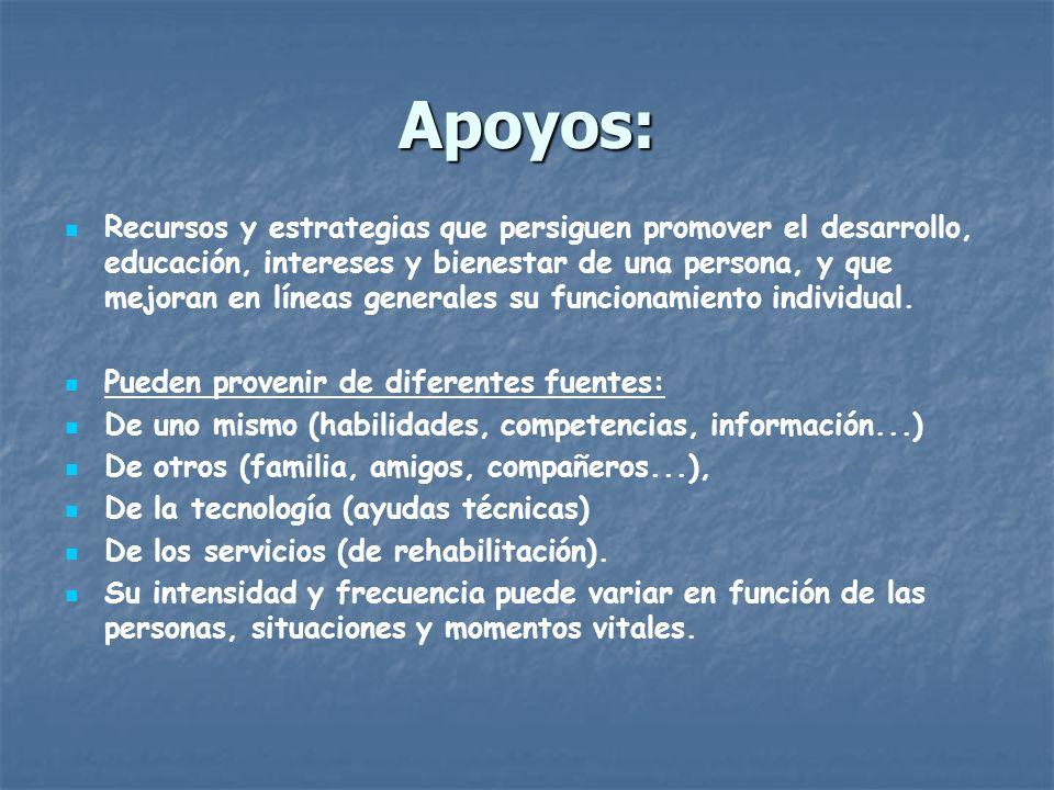 TIPOS DE APOYO: Intermitente: Se prestará cuando sea necesario, se caracteriza por su naturaleza episódica.