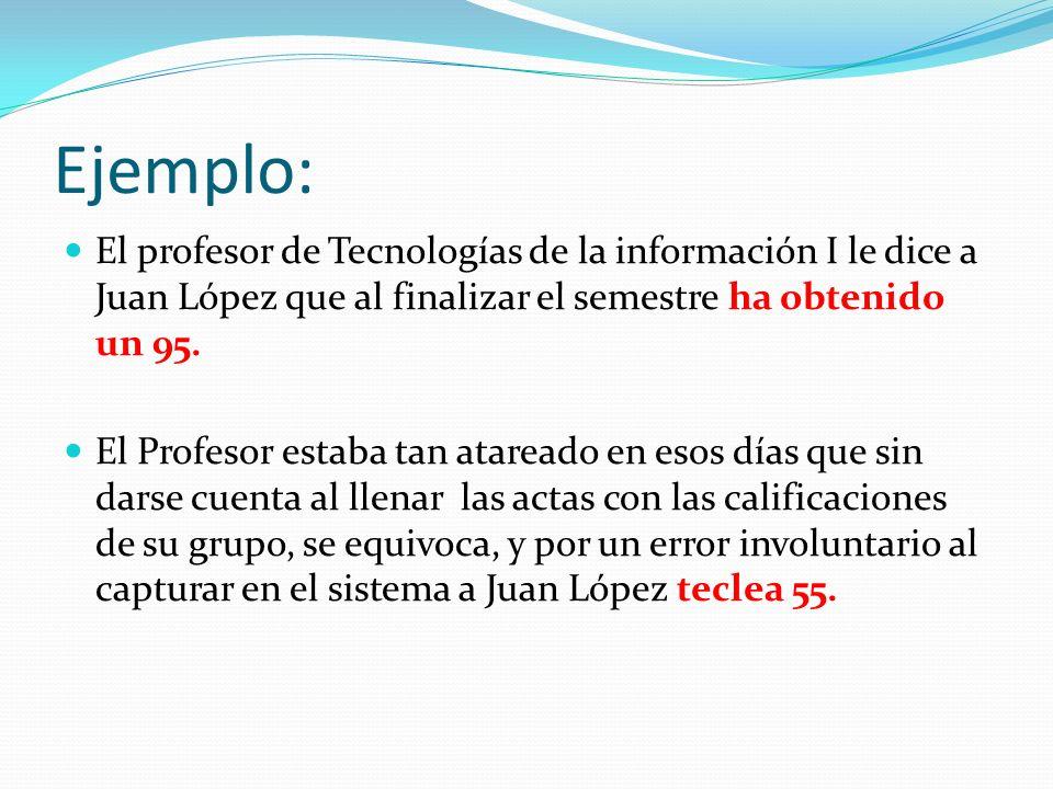 Ejemplo: El profesor de Tecnologías de la información I le dice a Juan López que al finalizar el semestre ha obtenido un 95.