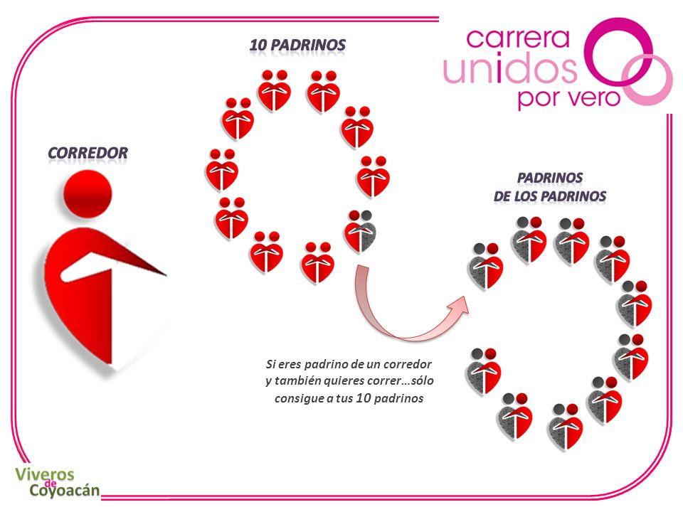 ¡ V AMOS A MUTIPLICAR LA AYUDA Y LOS DONATIVOS PARA SALVAR VIDAS.