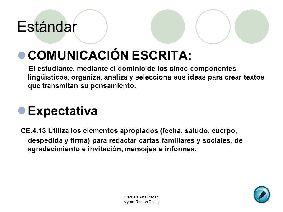 Estándar COMUNICACIÓN ESCRITA: El estudiante, mediante el dominio de los cinco componentes lingüísticos, organiza, analiza y selecciona sus ideas para