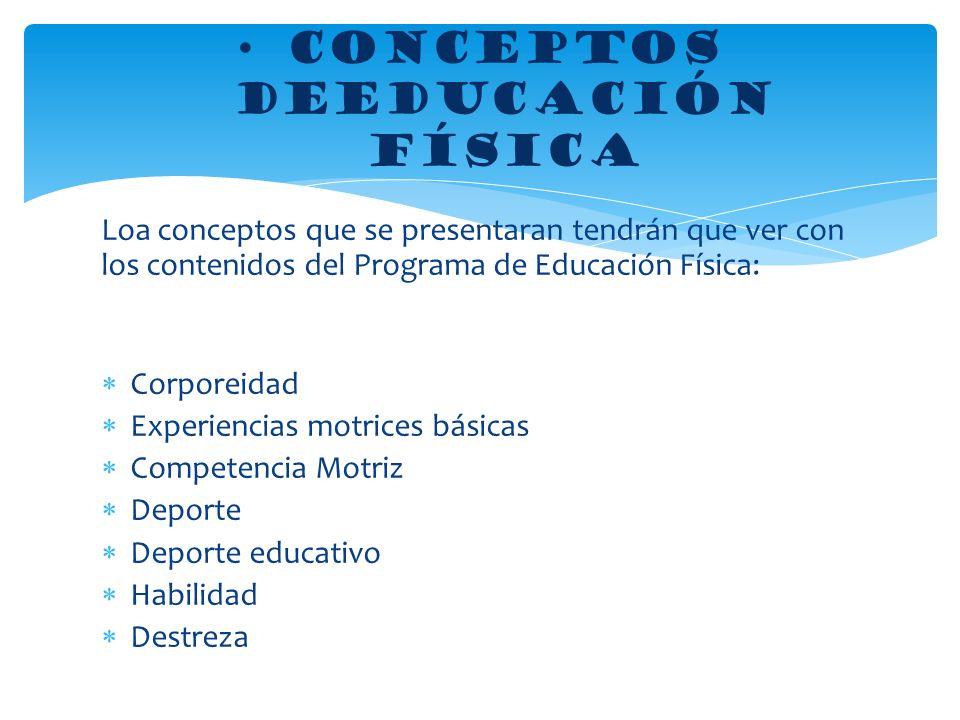 Loa conceptos que se presentaran tendrán que ver con los contenidos del Programa de Educación Física: Corporeidad Experiencias motrices básicas Competencia Motriz Deporte Deporte educativo Habilidad Destreza CONCEPTOS DEEDUCACIÓN Física