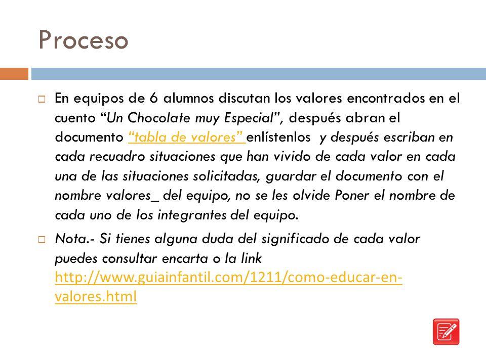 Proceso En equipos de 6 alumnos discutan los valores encontrados en el cuento Un Chocolate muy Especial, después abran el documento tabla de valores e
