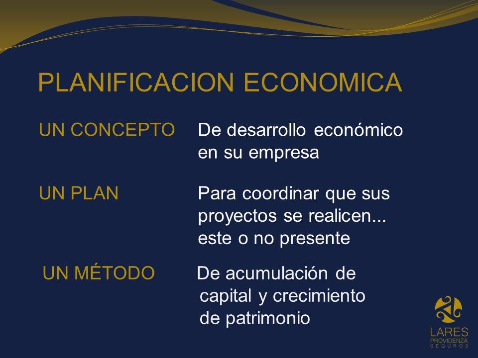 UN CONCEPTODe desarrollo económico en su empresa PLANIFICACION ECONOMICA UN MÉTODO De acumulación de capital y crecimiento de patrimonio UN PLANPara c