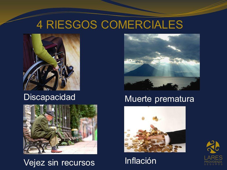 Discapacidad 4 RIESGOS COMERCIALES Muerte prematura Vejez sin recursos Inflación