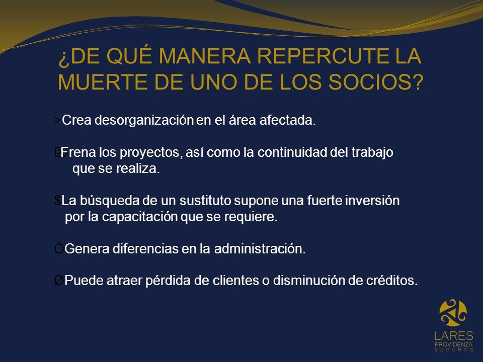 ¿DE QUÉ MANERA REPERCUTE LA MUERTE DE UNO DE LOS SOCIOS? >Crea desorganización en el área afectada. Frena los proyectos, así como la continuidad del t