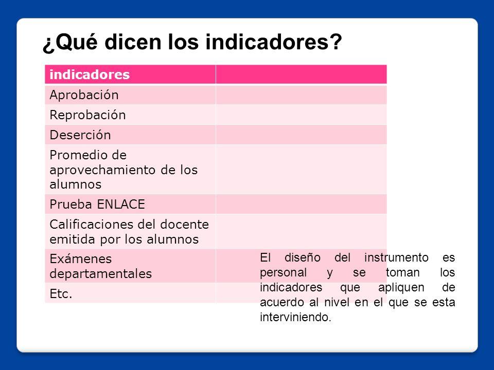 indicadores Aprobación Reprobación Deserción Promedio de aprovechamiento de los alumnos Prueba ENLACE Calificaciones del docente emitida por los alumnos Exámenes departamentales Etc.
