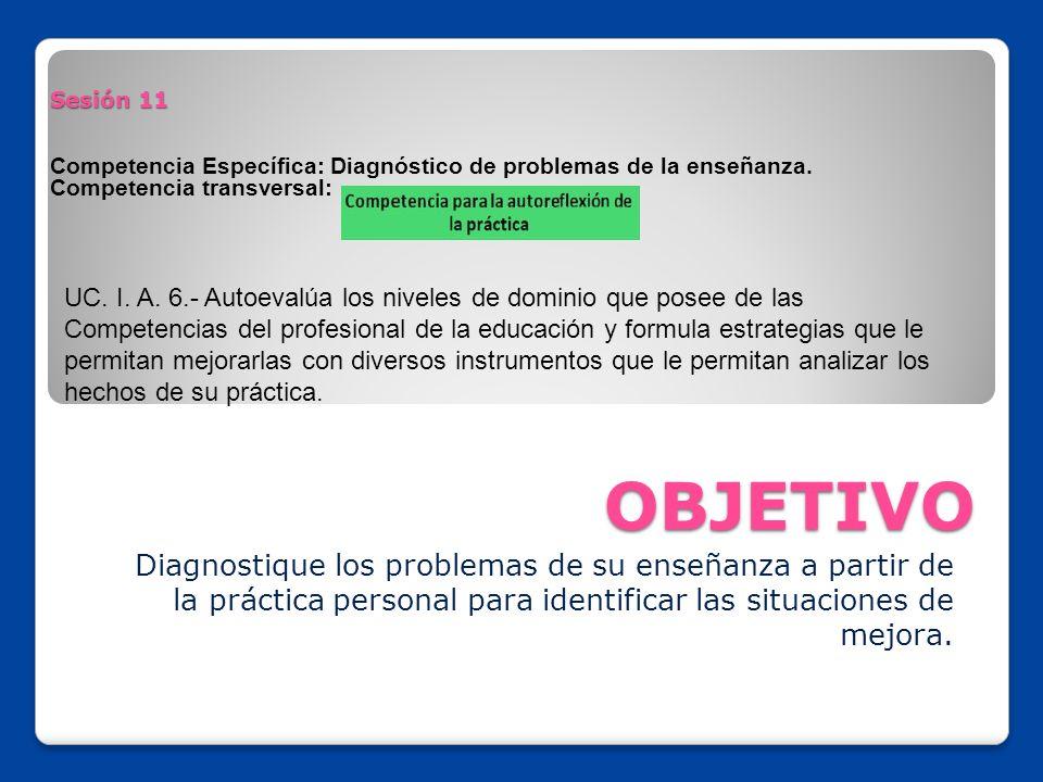 OBJETIVO Diagnostique los problemas de su enseñanza a partir de la práctica personal para identificar las situaciones de mejora.