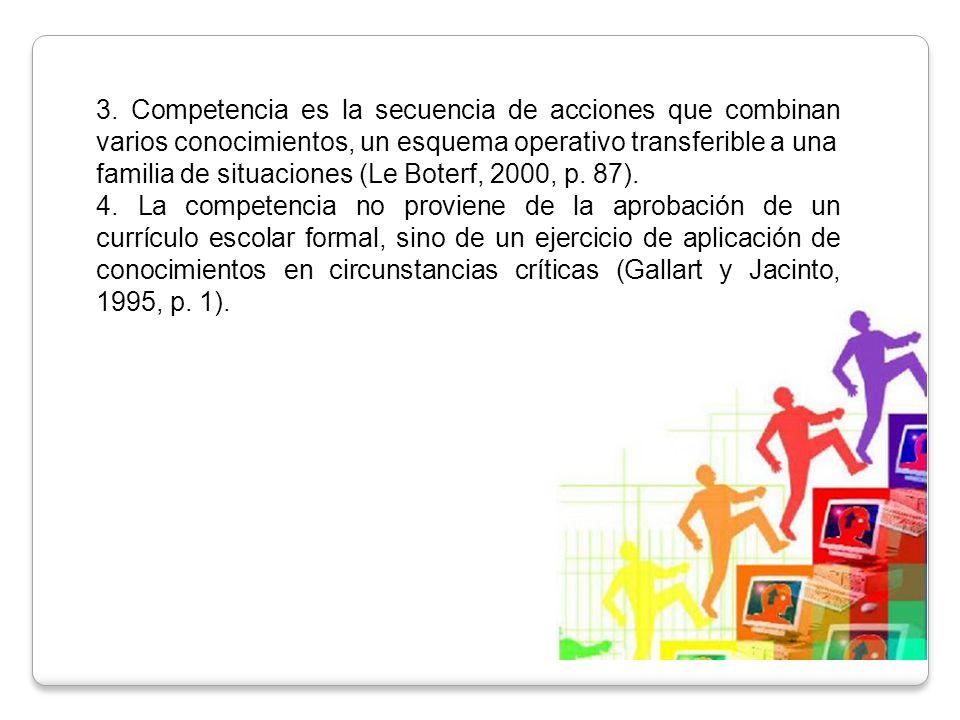 3. Competencia es la secuencia de acciones que combinan varios conocimientos, un esquema operativo transferible a una familia de situaciones (Le Boter