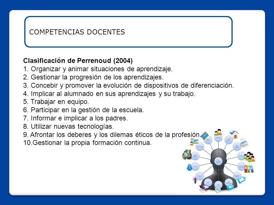 COMPETENCIAS DOCENTES Clasificación de Perrenoud (2004) 1.