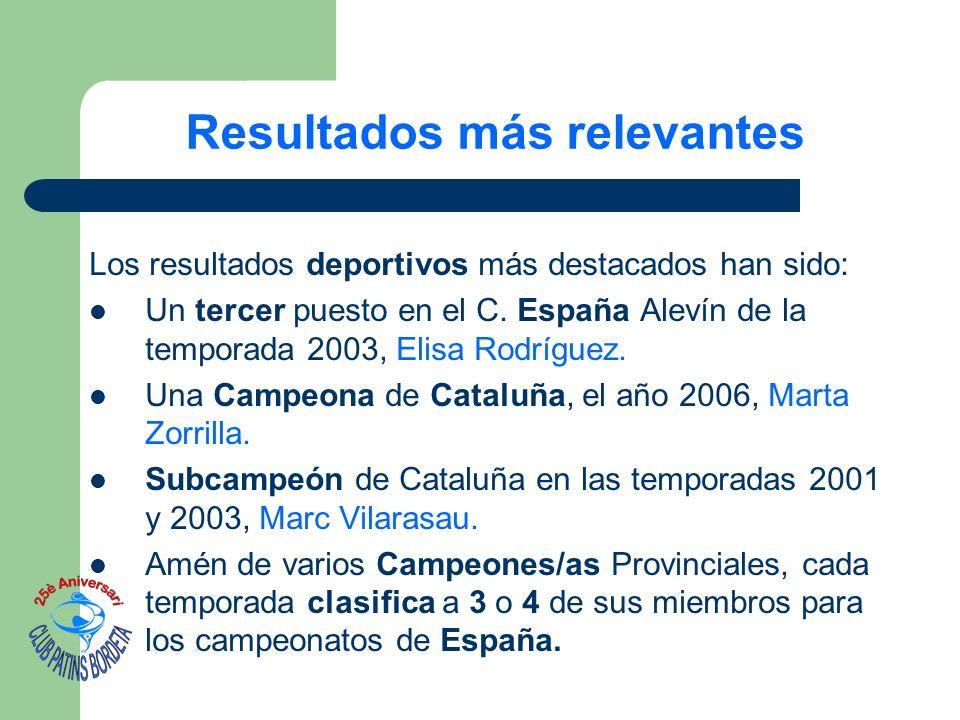 Resultados más relevantes Los resultados deportivos más destacados han sido: Un tercer puesto en el C. España Alevín de la temporada 2003, Elisa Rodrí
