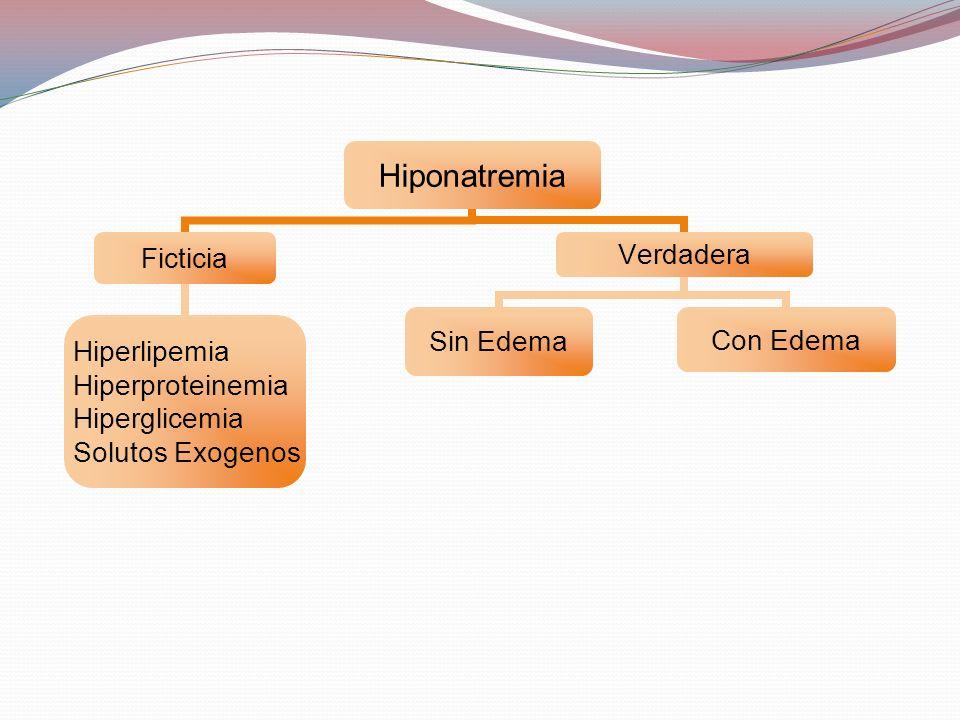Hiponatremia Verdadera Disminución de la osmolalidad sérica y de la natremia.