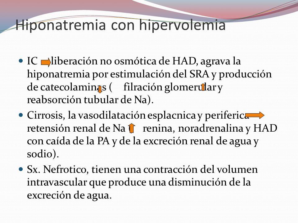 Hiponatremia con hipervolemia IC liberación no osmótica de HAD, agrava la hiponatremia por estimulación del SRA y producción de catecolaminas ( filrac