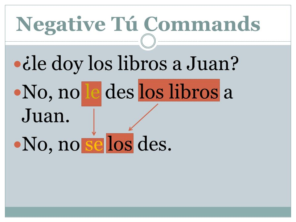Negative Tú Commands With negative commands, pronouns always go right before the verb.