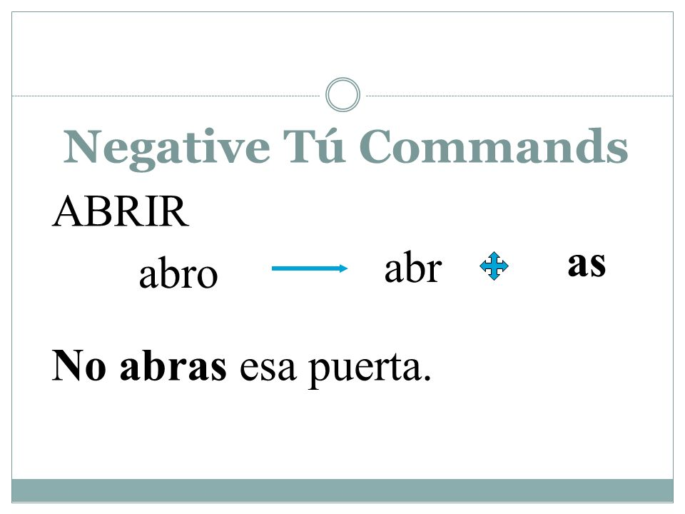 Negative Tú Commands COMER como com as No comas eso.