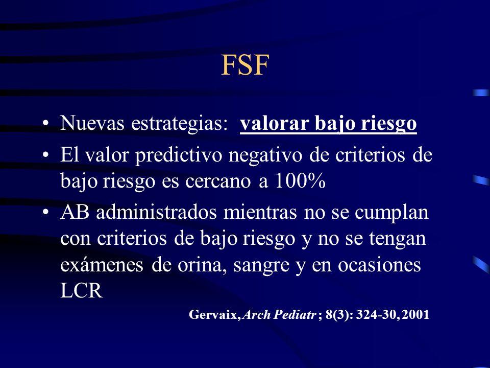 FSF Nuevas estrategias: valorar bajo riesgo El valor predictivo negativo de criterios de bajo riesgo es cercano a 100% AB administrados mientras no se