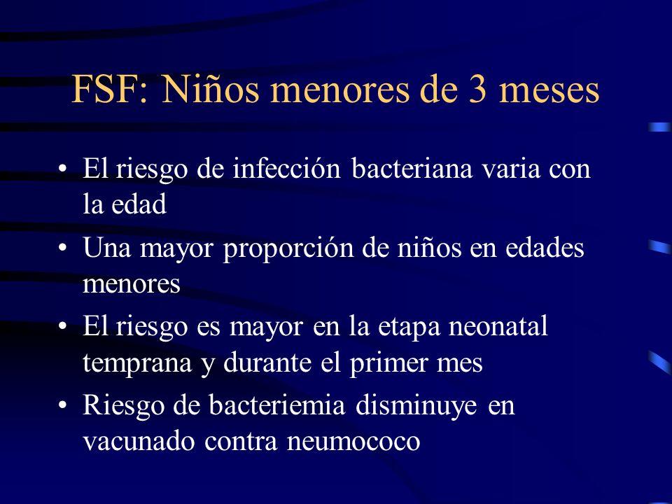FSF: Niños menores de 3 meses El riesgo de infección bacteriana varia con la edad Una mayor proporción de niños en edades menores El riesgo es mayor e