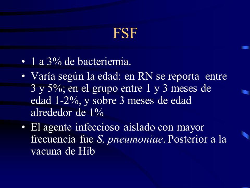 FSF 1 a 3% de bacteriemia. Varía según la edad: en RN se reporta entre 3 y 5%; en el grupo entre 1 y 3 meses de edad 1-2%, y sobre 3 meses de edad alr