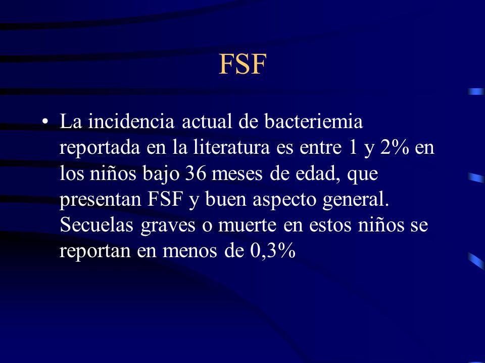 FSF La incidencia actual de bacteriemia reportada en la literatura es entre 1 y 2% en los niños bajo 36 meses de edad, que presentan FSF y buen aspect