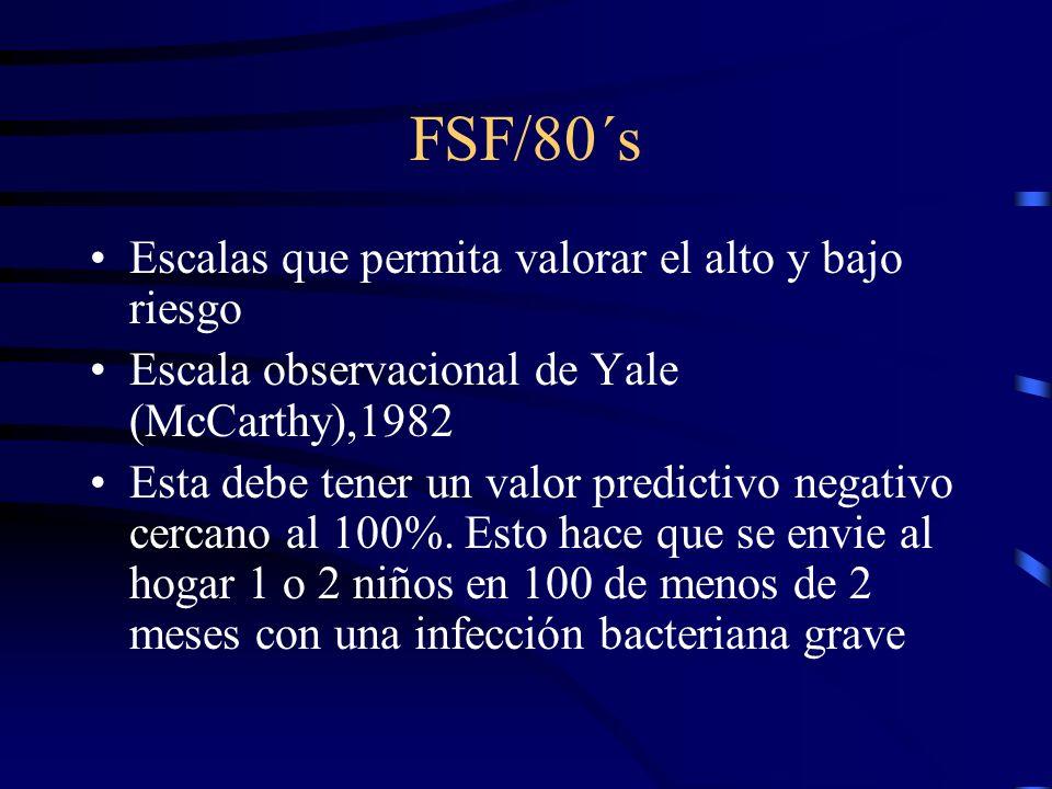 FSF/80´s Escalas que permita valorar el alto y bajo riesgo Escala observacional de Yale (McCarthy),1982 Esta debe tener un valor predictivo negativo c
