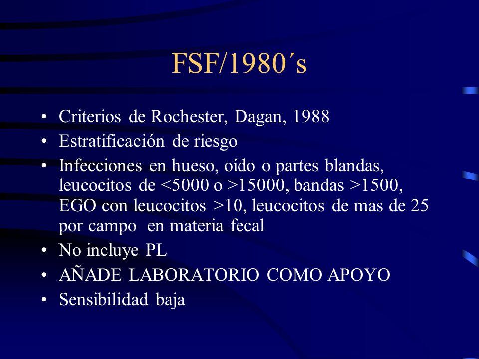 FSF/1980´s Criterios de Rochester, Dagan, 1988 Estratificación de riesgo Infecciones en hueso, oído o partes blandas, leucocitos de 15000, bandas >150