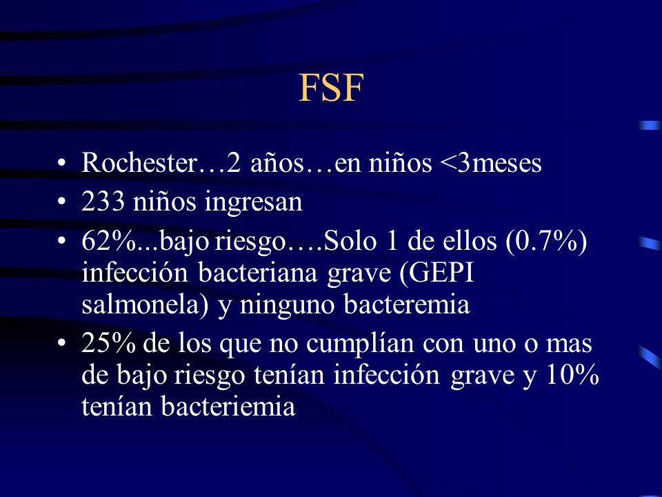 FSF Rochester…2 años…en niños <3meses 233 niños ingresan 62%...bajo riesgo….Solo 1 de ellos (0.7%) infección bacteriana grave (GEPI salmonela) y ningu