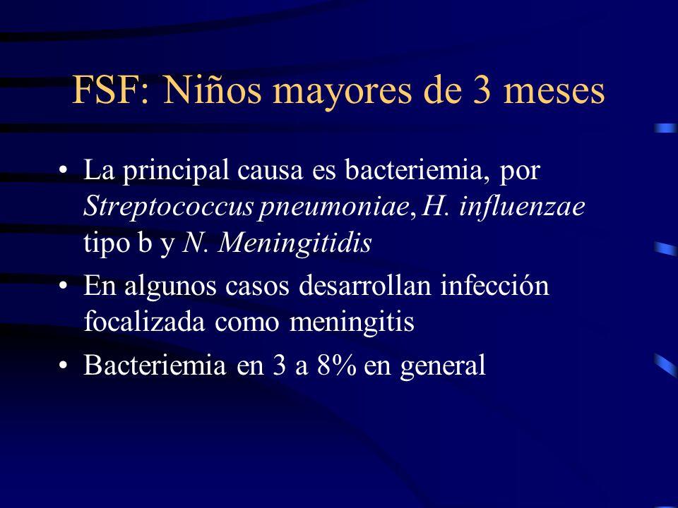 FSF: Niños mayores de 3 meses La principal causa es bacteriemia, por Streptococcus pneumoniae, H. influenzae tipo b y N. Meningitidis En algunos casos