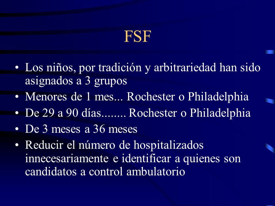FSF Los niños, por tradición y arbitrariedad han sido asignados a 3 grupos Menores de 1 mes... Rochester o Philadelphia De 29 a 90 días........ Roches