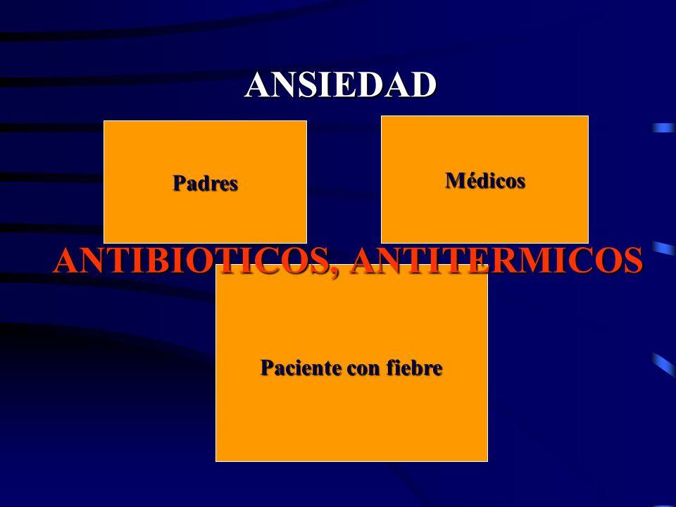 Padres Médicos Paciente con fiebre ANSIEDAD ANTIBIOTICOS, ANTITERMICOS