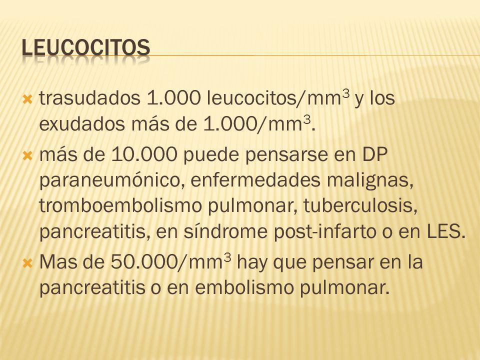 trasudados 1.000 leucocitos/mm 3 y los exudados más de 1.000/mm 3.