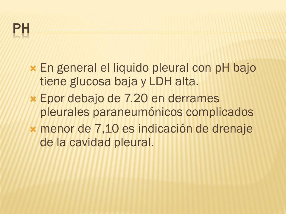 En general el liquido pleural con pH bajo tiene glucosa baja y LDH alta.