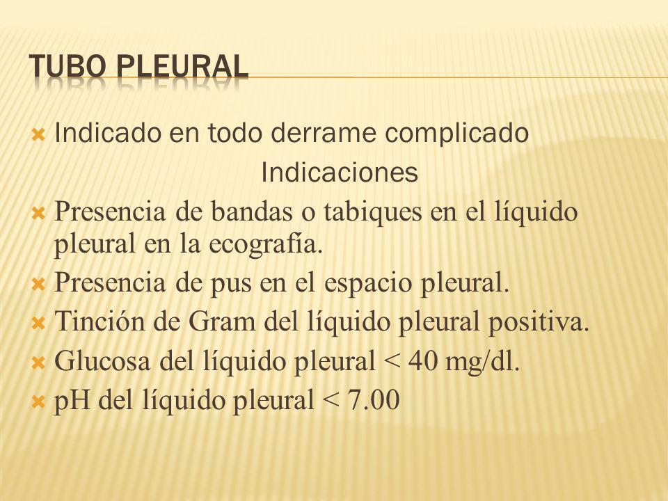 Indicado en todo derrame complicado Indicaciones Presencia de bandas o tabiques en el líquido pleural en la ecografía.