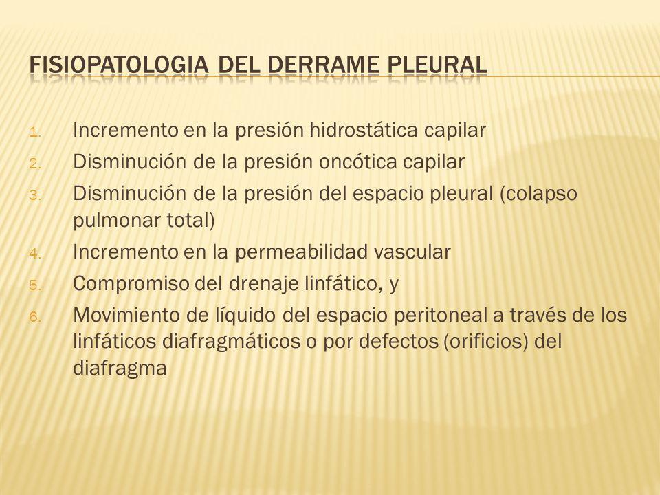 El volumen normal de líquido pleural contenido en esta cavidad es de 0.1 a 0.2 ml/kg de peso.