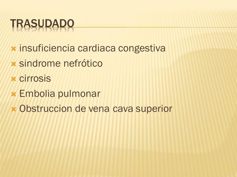 Paraneumonico Maligno Tuberculosis Infecciones virales Pancreatitis Perforación esofágica Enfermedad de tejido conectivo (AR, LES)