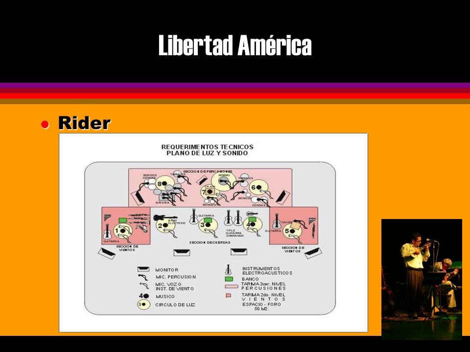 Libertad América l Rider