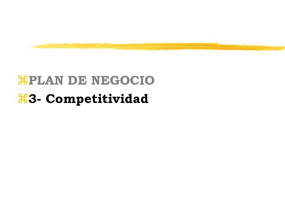 z PLAN DE NEGOCIO z 3- Competitividad