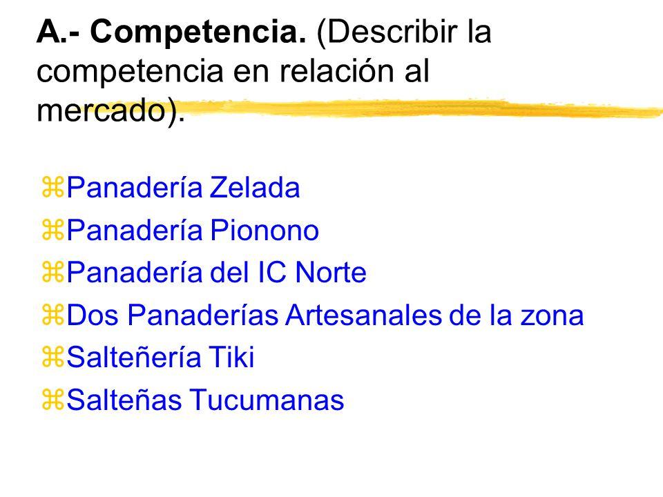 A.- Competencia. (Describir la competencia en relación al mercado). zPanadería Zelada zPanadería Pionono zPanadería del IC Norte zDos Panaderías Artes